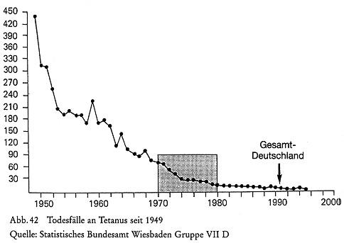 Statistik Impfungen Deutschland